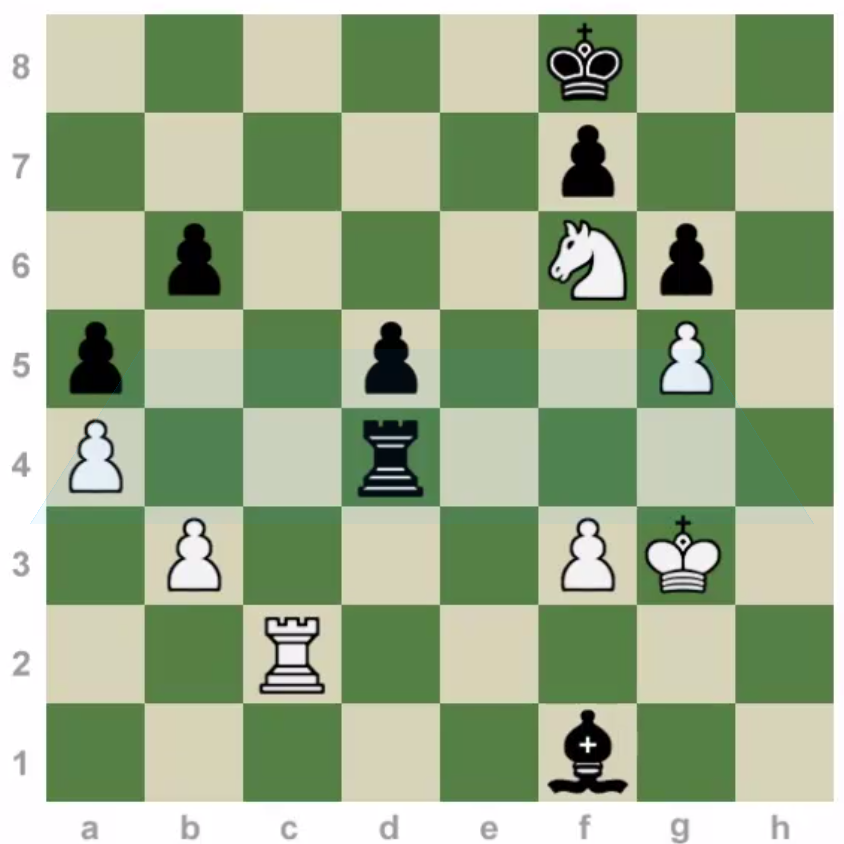Mate Patterns - AIMS@UNM - Chess.com