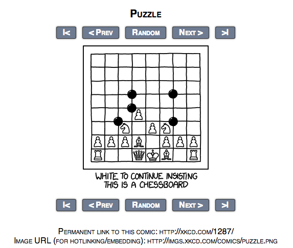 XKCD chess problem - Chess Forums - Chess com