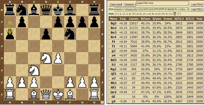 chess tips and tricks pdf