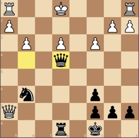 The choices a king has, according to the rules of chess