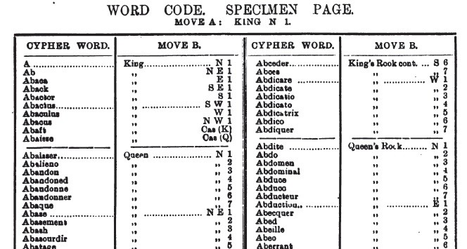 Edwyn Anthony's Word Code