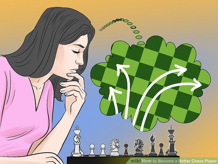 how to play chess step by step