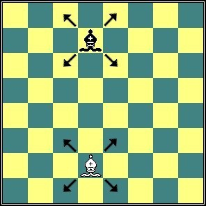 Chess Rules - How the chess piece bishop moves