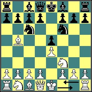 Chess rule: King side Castling - Before
