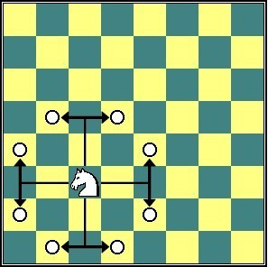 Chess Rules - How the chess piece knight moves