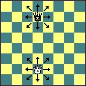 Chess Rules - How the queen chess piece moves