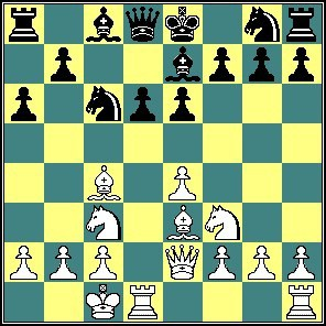 Chess Rule: Queen side Castling - After
