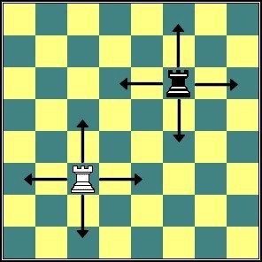 Chess Rules - How the chess piece rook moves