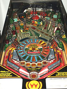 220px-High_Speed_Playfield.JPG