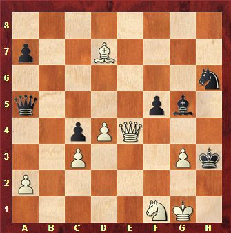 CHECKMATES OF THE DAY - 04.14.2015 - day 125