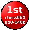 "Congratulations! You have won 1st place in the <a href=""http://www.chess.com/tournament/chess960-fast-tournament-800-1400"">Chess960 Fast tournament 800-1400</a> tournament with an overall record of 21-1-0."