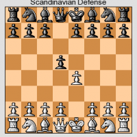 Finnish Defense & Tournament Prep