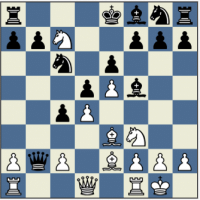 Caro Kann Advance Variation by GM Magesh and GM Arun