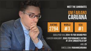 Candidate Profile: Fabiano Caruana's Thumbnail