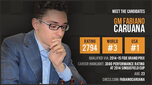 Candidate Profile: Fabiano Caruana