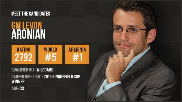 Candidate Profile: Levon Aronian