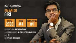 Candidate Profile: Anish Giri's Thumbnail