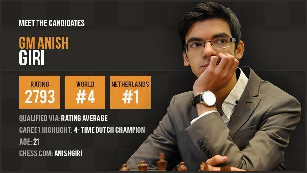 Candidate Profile: Anish Giri