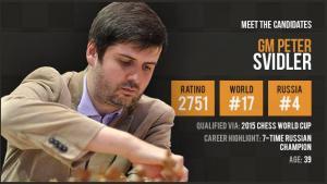 Candidate Profile: Peter Svidler