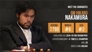 Candidate Profile: Hikaru Nakamura's Thumbnail