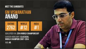 Candidate Profile: Viswanathan Anand's Thumbnail