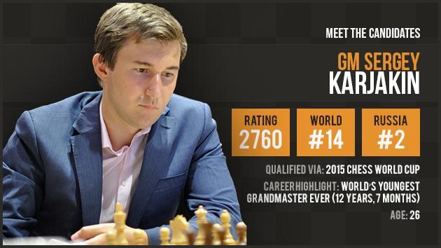 Candidate Profile: Sergey Karjakin