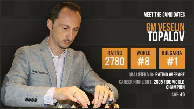 Candidate Profile: Veselin Topalov