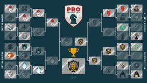 PRO Chess League Guide's Thumbnail