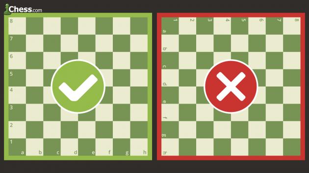 Hvordan Sette Opp et Sjakkbrett