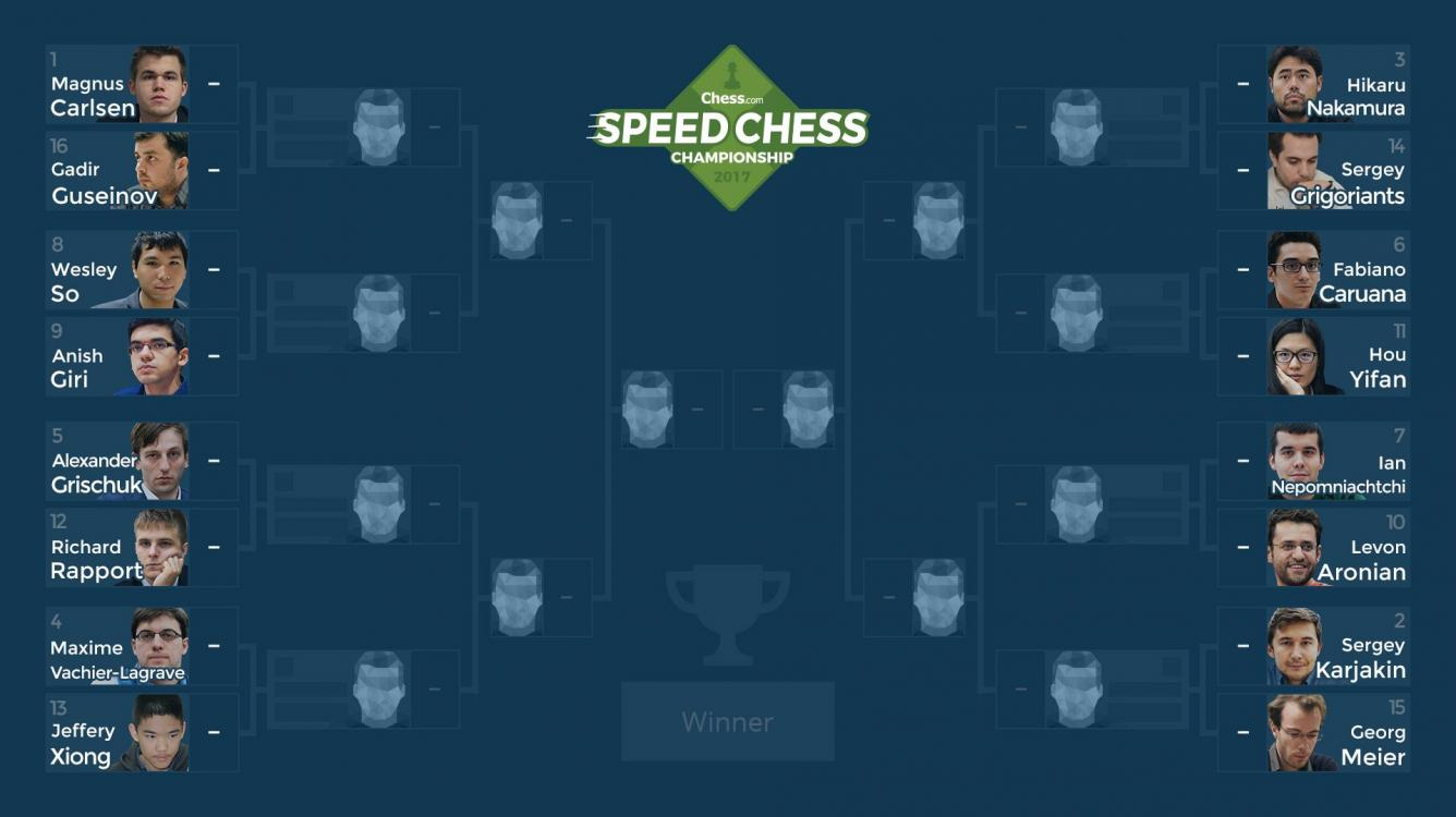 Fill Out Your Speed Chess Champs Bracket