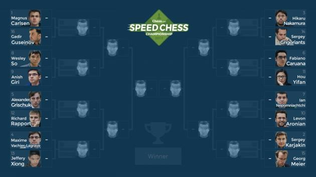 Rellena tu quiniela del torneo Speed Chess