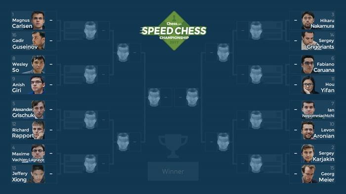 Rellena tu quiniela del torneo Speed Chess