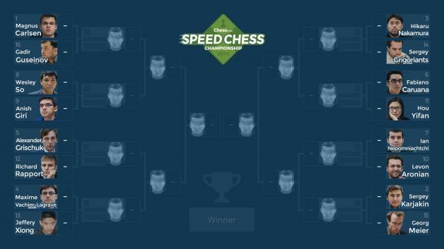 Pronostiquez le Speed Chess Championship et gagnez un prix!