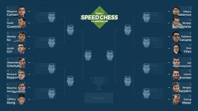 Envie Seus Palpites Para o Speed Chess Champs