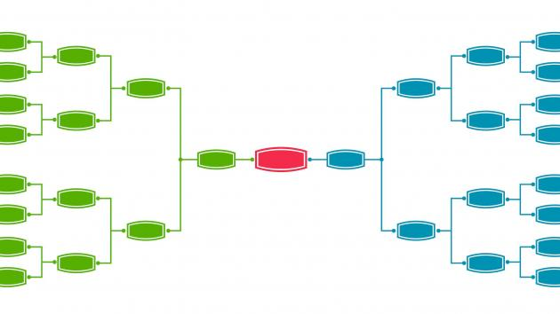 World Cup Bracketology