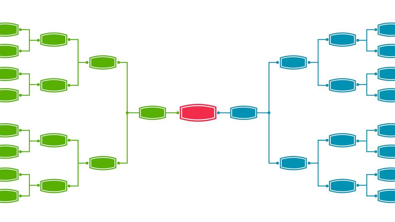 World Cup Bracketology