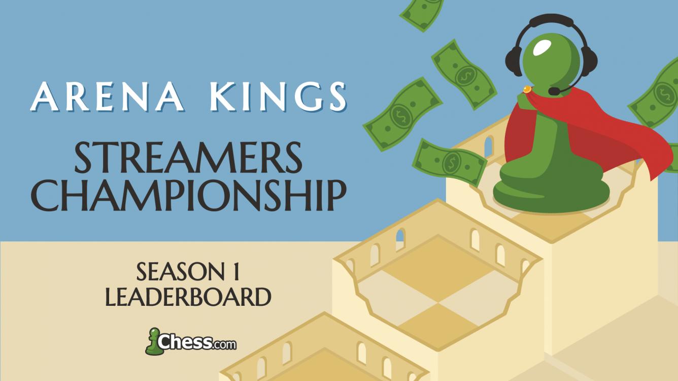 Arena Kings Streamers Championship Season 1 Leaderboard