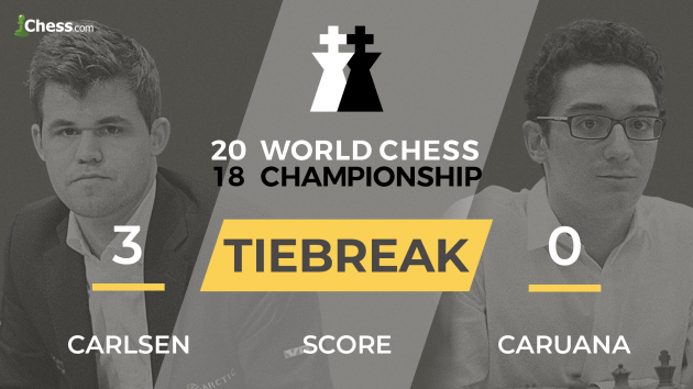 World Chess Championship 2018: Carlsen vs Caruana
