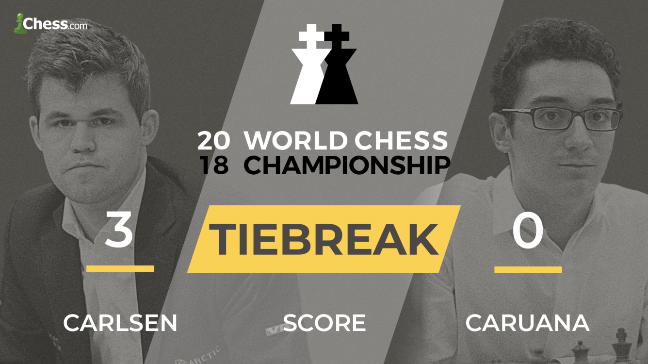 72892b92 World Chess Championship 2018: Carlsen vs Caruana - Chess.com