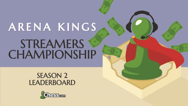 Arena Kings Streamers Championship Season 2 Leaderboard