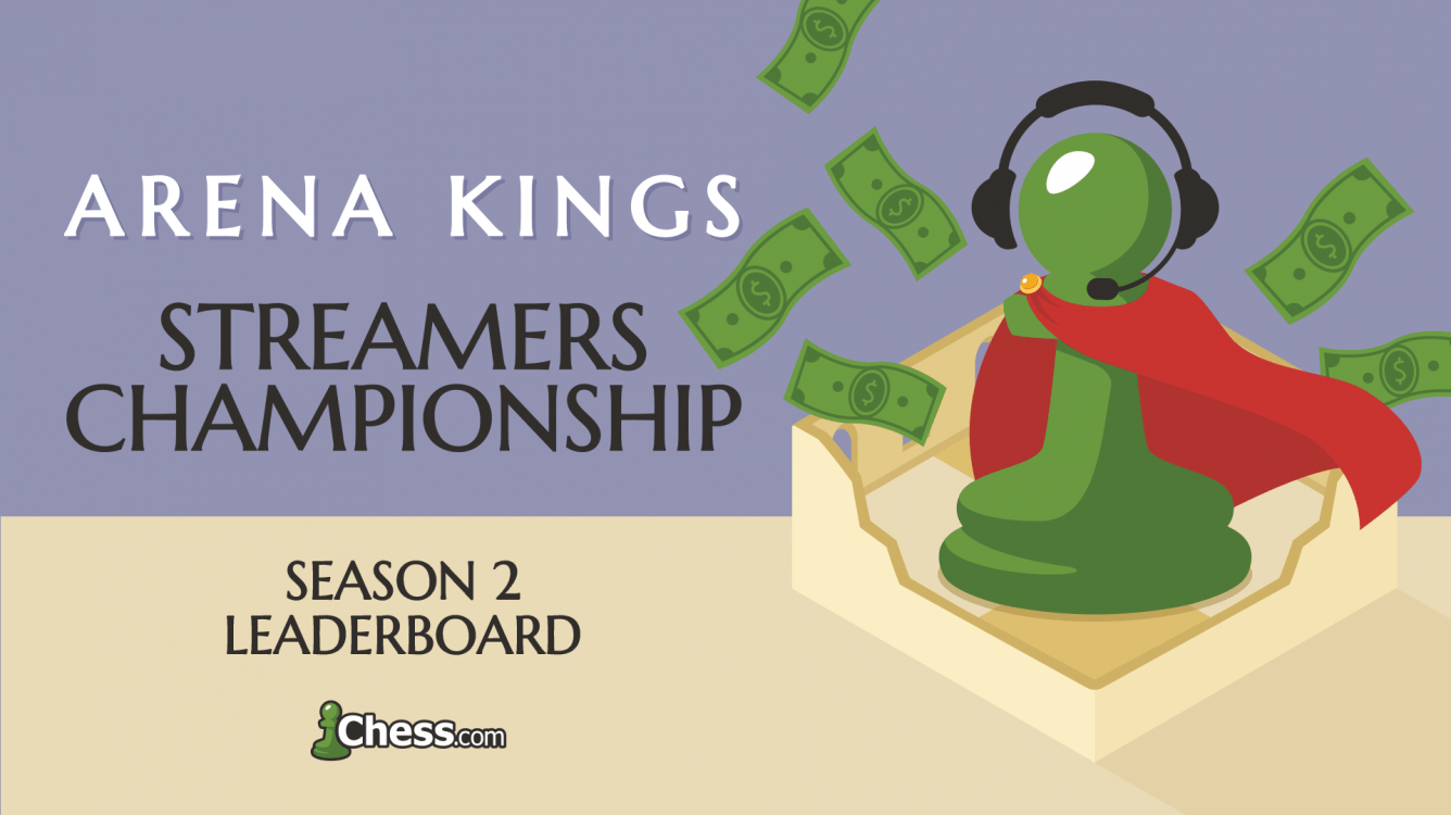 Arena Kings Streamers Championship Season 2 Leaderboard