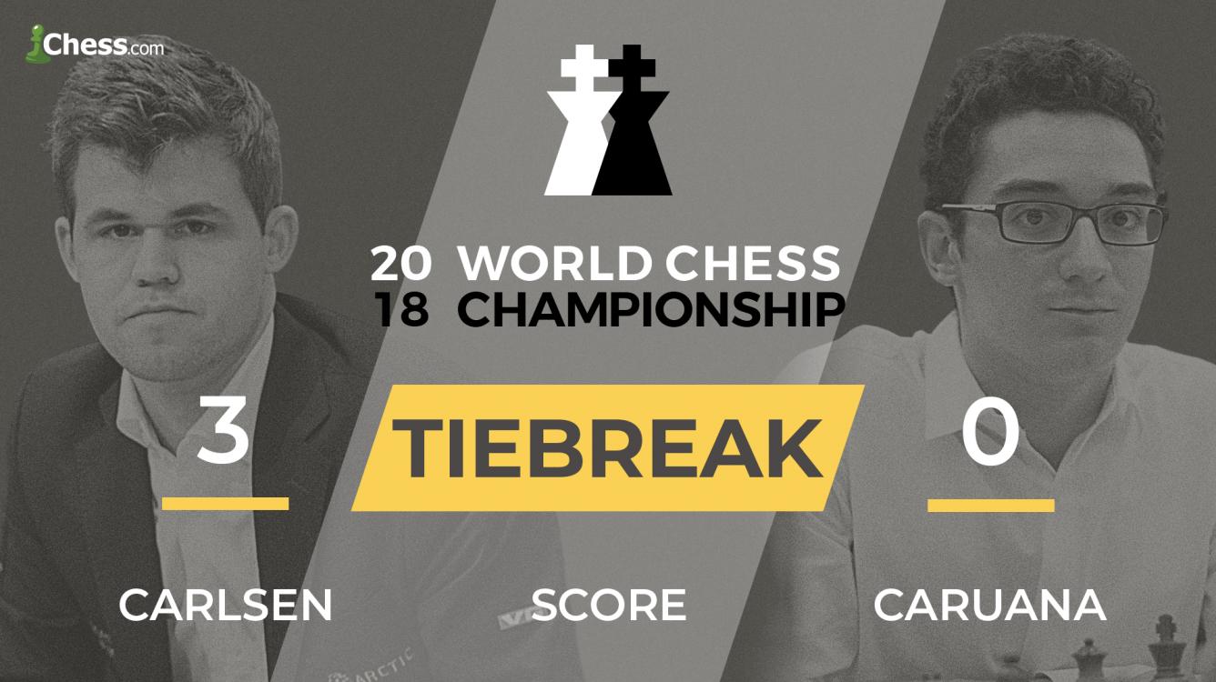 Championnat du monde d'échecs 2018 : Carlsen-Caruana