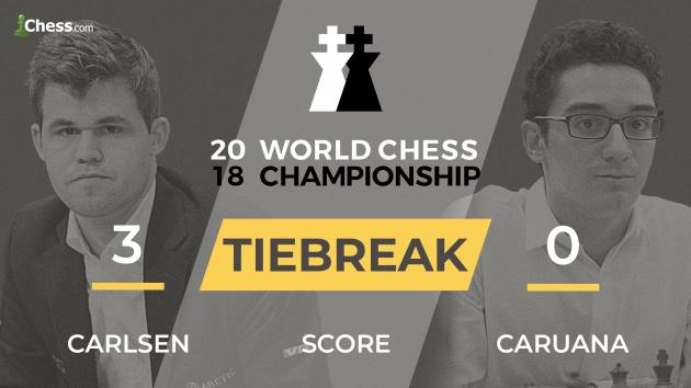 Campionato Mondiale di Scacchi 2018: Carlsen-Caruana