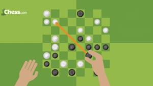 Táticas de Xadrez | 38 Definições e Exemplos