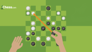 Tácticas de ajedrez | 38 definiciones y ejemplos