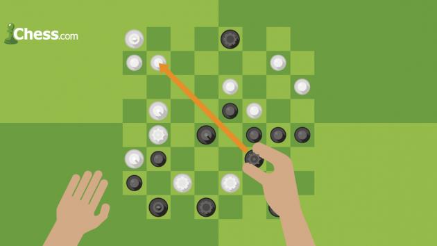 Satranç Taktikleri | 38 Tanım ve Örnek