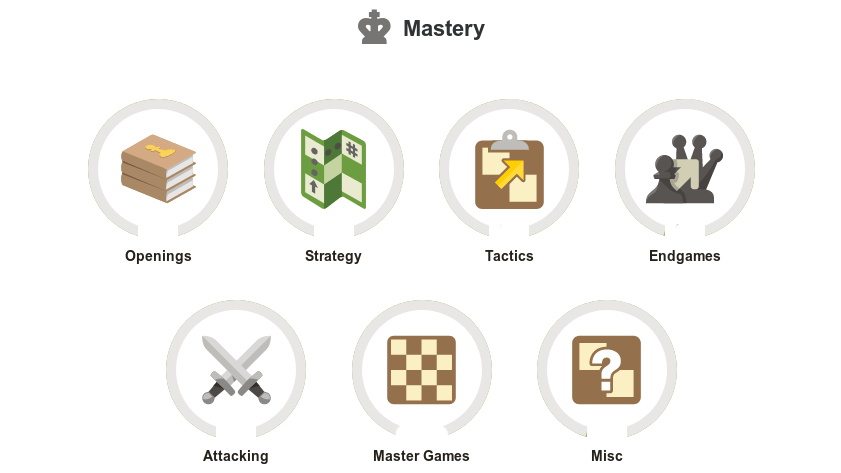 Feature Announcement: Mastery Chess Lessons Are Here