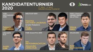FIDE Kandidatenturnier 2020: Alle Informationen