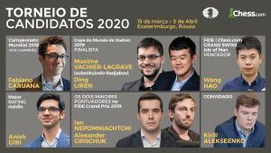 Torneio de Candidatos da FIDE 2020: Informações completas