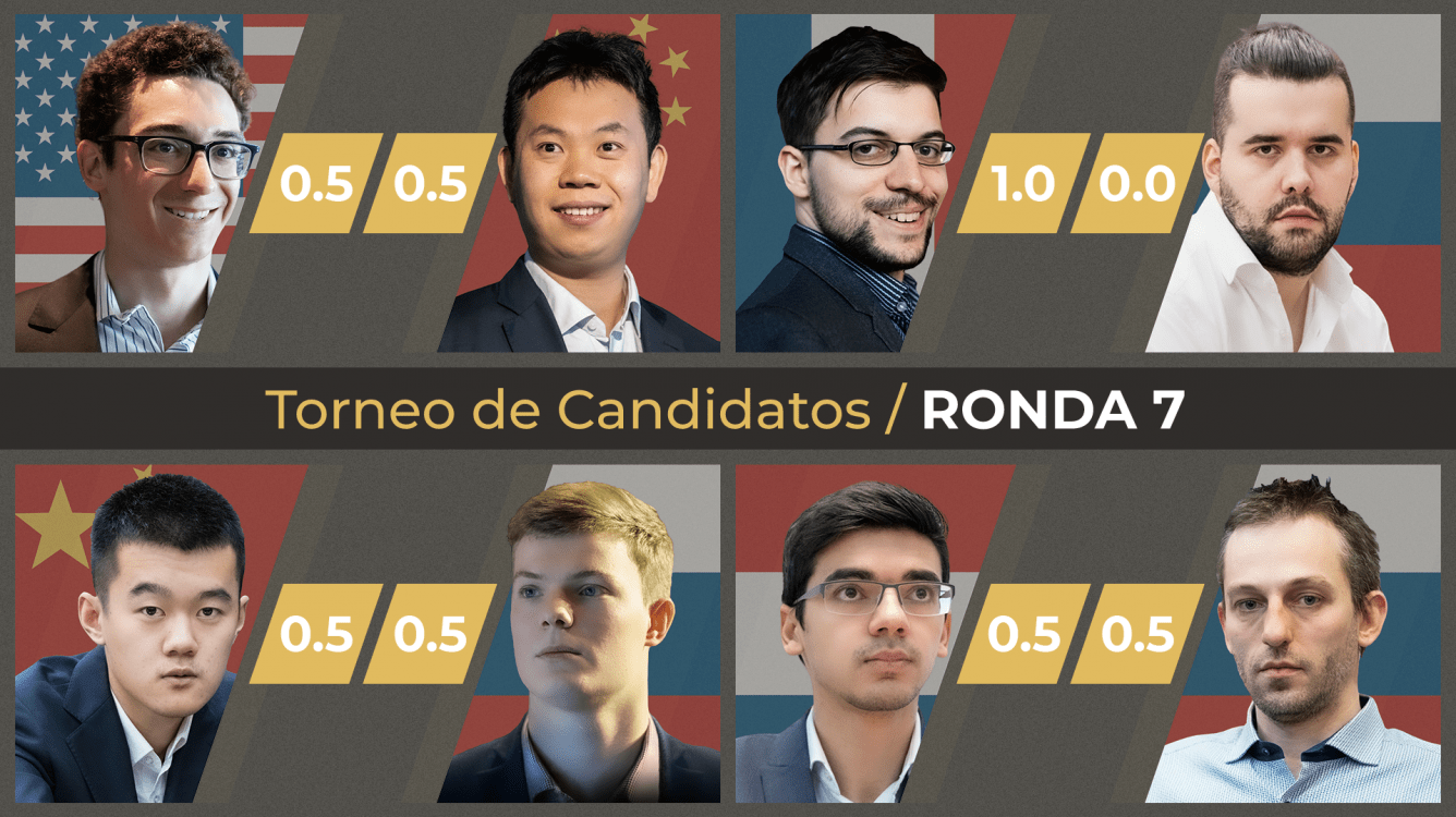 Torneo de Candidatos de Ajedrez de la FIDE 2021